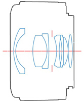 Yongnuo YN35mm F2のレンズ構成